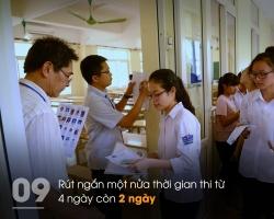 Trung tâm luyện thi đại học tốt nhất Hà Nội 2017
