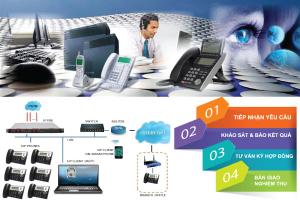 Công ty cung cấp, lắp đặt tổng đài điện thoại chất lượng nhất Việt Nam