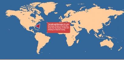 Giả thuyết về bí ẩn Tam giác quỷ Bermuda