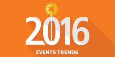 Sự kiện được nhắc đến nhiều nhất tháng 11 năm 2016