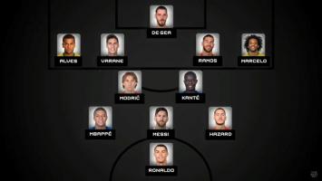 Cầu thủ góp mặt trong đội hình xuất sắc nhất thế giới năm 2018