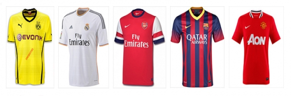 Câu lạc bộ có áo đấu bán chạy nhất mùa giải 2015/2016