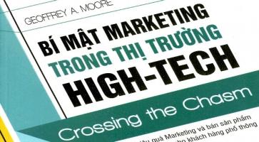 Cuốn sách về Marketing hay nhất bạn nên đọc