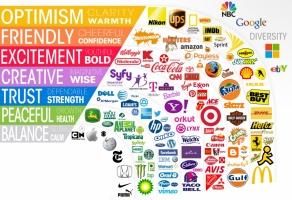 Màu sắc được các thương hiệu nổi tiếng sử dụng nhiều nhất