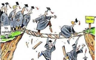 Ngành học có nguy cơ thất nghiệp cao nhất hiện nay