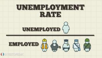 Nguyên nhân gây ra tình trạng thất nghiệp của sinh viên mới ra trường
