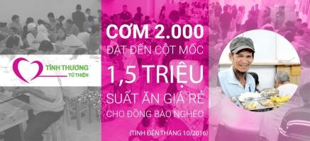 Tổ chức từ thiện nổi tiếng tại TP. Hồ Chí Minh
