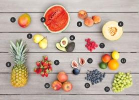 Mẹo giúp trái cây nhanh chín và an toàn nhất