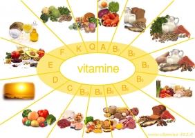 Vitamin cần thiết cho mái tóc của bạn