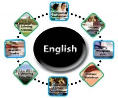 Website dạy tiếng Anh tốt nhất hiện nay