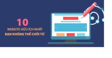 Website giúp bạn tự học thêm những kiến thức mới