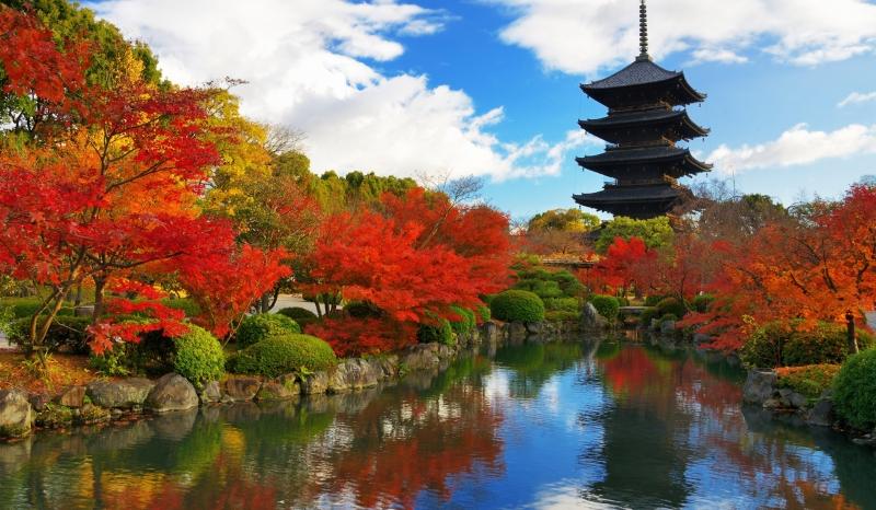 Kyoto xinh đẹp