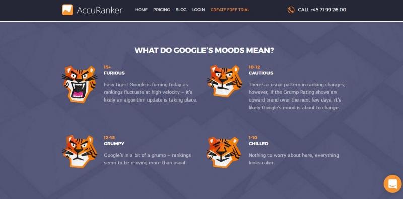 Accuranker's Google 'Grump' Rating