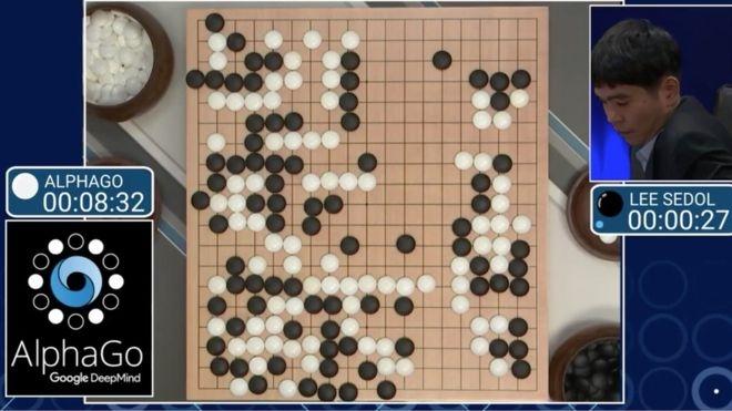 Trận đấu giữa Alpha Go và kiện tướng cờ vây đẳng cấp quốc tế