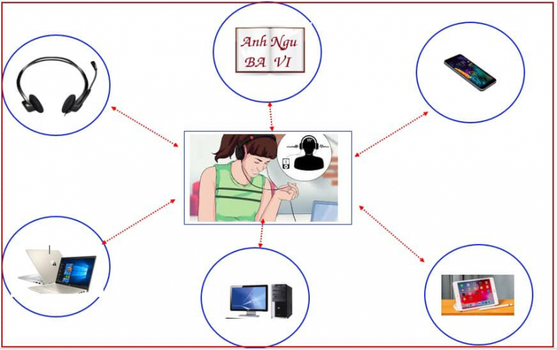Học trực tuyến cùng Anh ngữ Ba Vì
