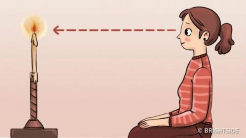Bài tập tăng sự tập trung của mắt Trataka