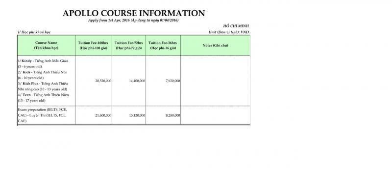 bảng giá học phí của trung tâm