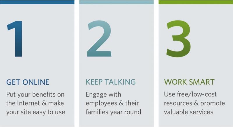 Ba bước tiếp cận tác phẩm