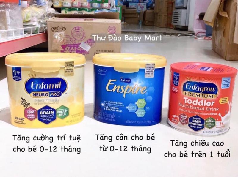 Baby Mart Thư Đào
