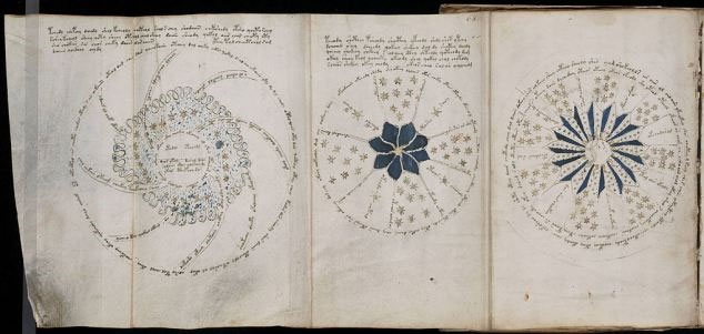 Một trang của Bản thảo Michael Wilfrid Voynich