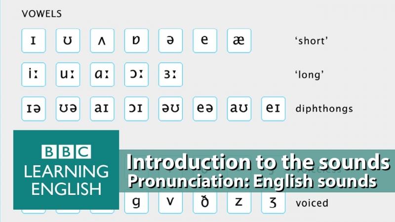 BBC Learning English Pronunciation là một bộ tài liệu dạy pronunciation có nguồn từ website BBC