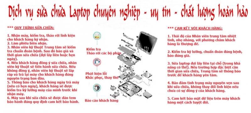 Bệnh viện Laptop số 1 tại Hà Nội