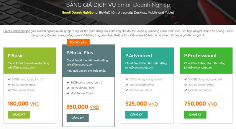 Bảng giá dịch vụ email doanh nghiệp BIZMAC.COM.VN
