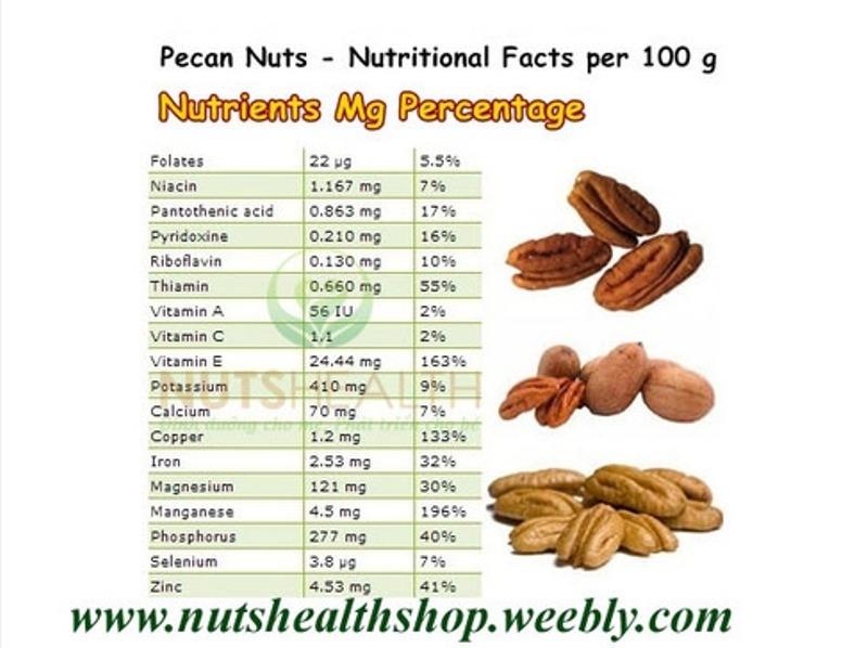 Hàm lượng dinh dưỡng cao đủ cung cấp cho người ăn chay