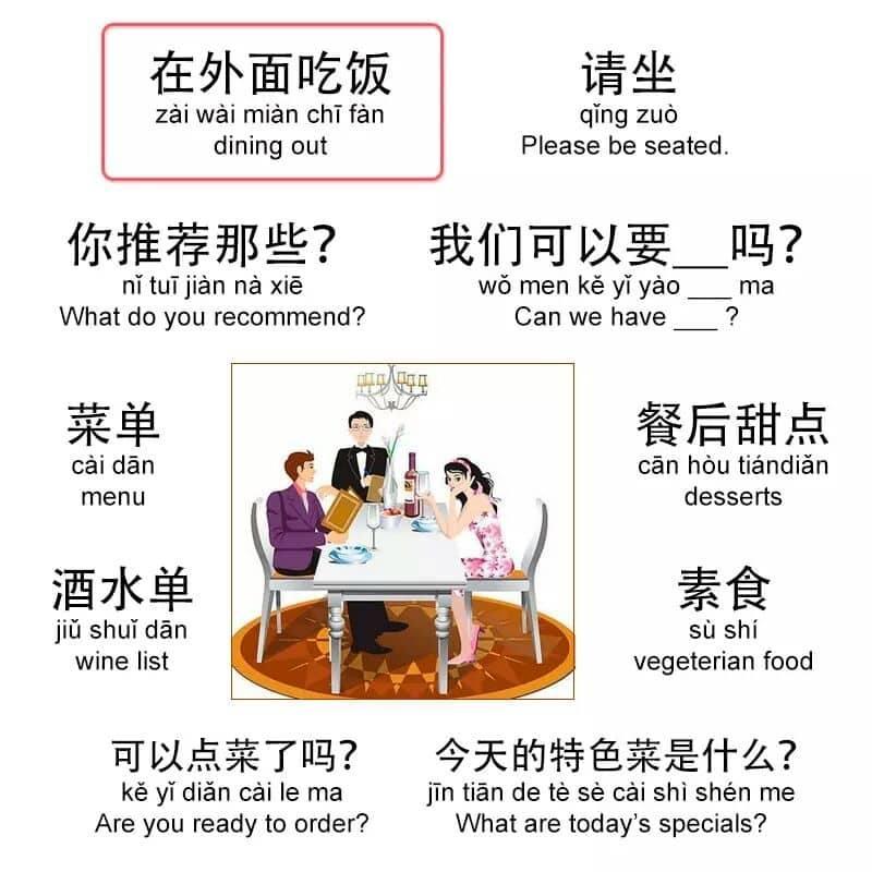 Bravolol Chinese