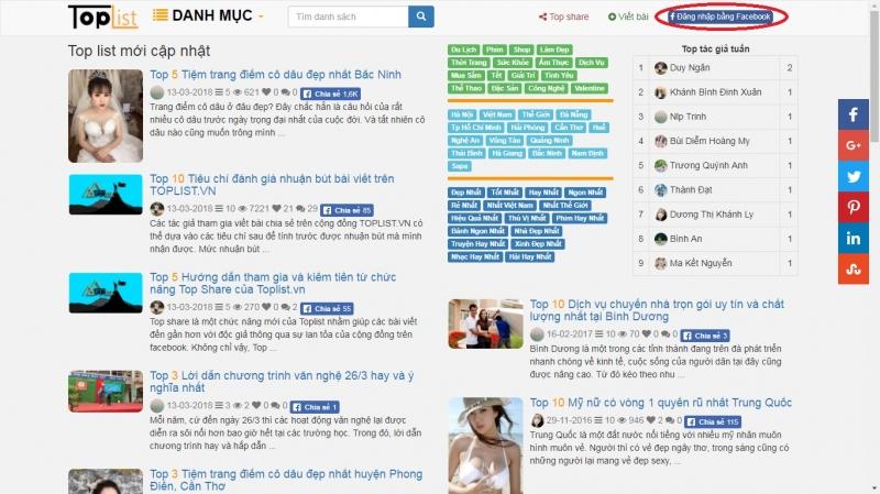 CTV viết bài trên Toplist.vn