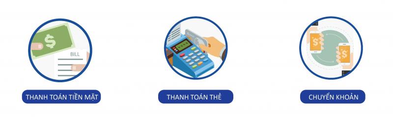 Phương thức thanh toán tại Nha khoa Đông Nam