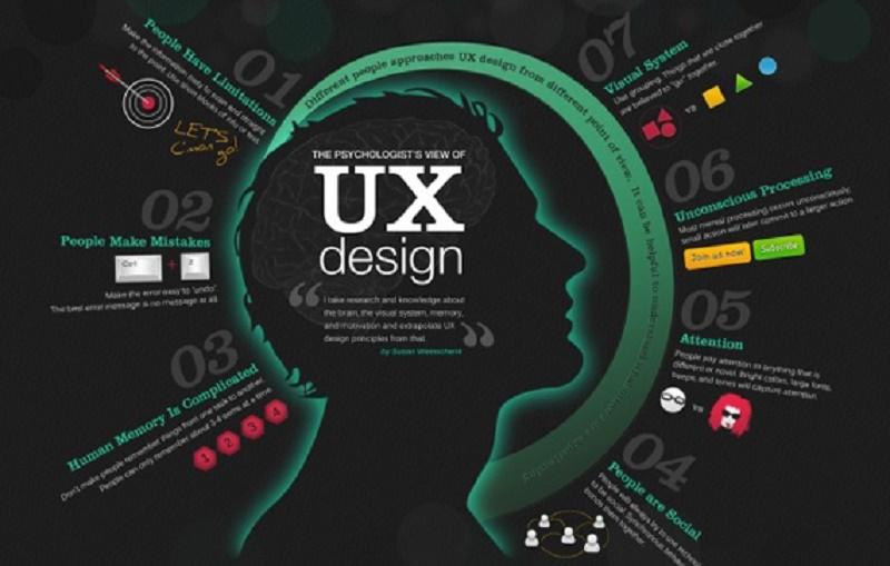 Cá nhân hóa trải nghiệm người dùng (UX)