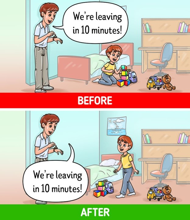 Cách quản lý thời gian