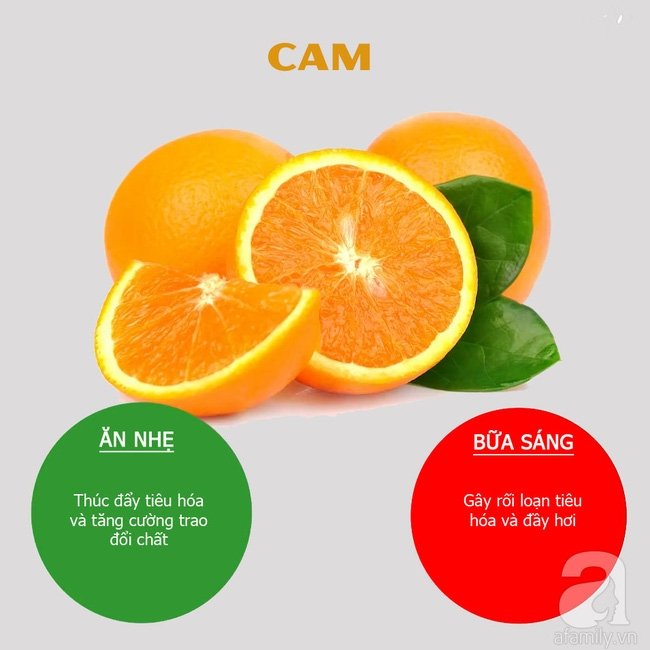 Thời gian nên ăn cam