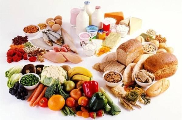 Chế độ ăn uống hàng ngày