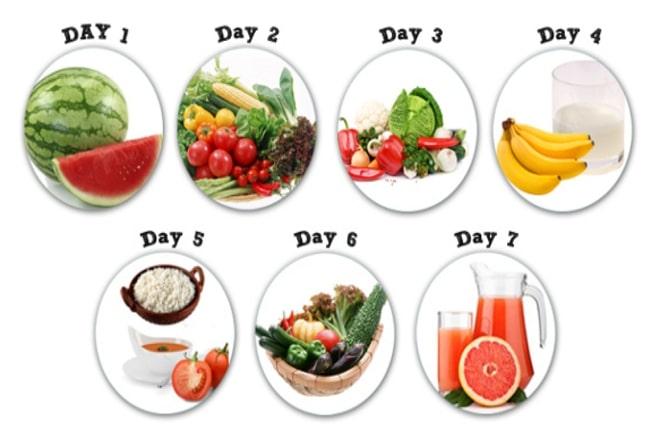 Chế độ ăn kiêng 7 ngày GM Diet