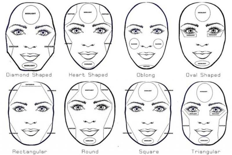 Thêm gợi ý cho một số kiểu gương mặt