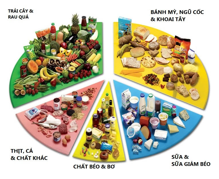 Chế độ ăn nên áp dụng cho người tiểu đường