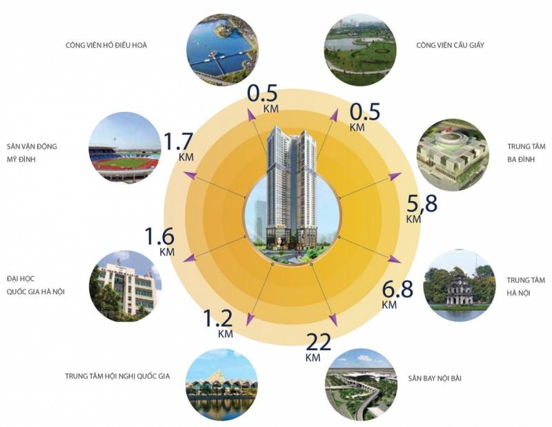 Kết nối giao thông của dự án Golden Park Tower
