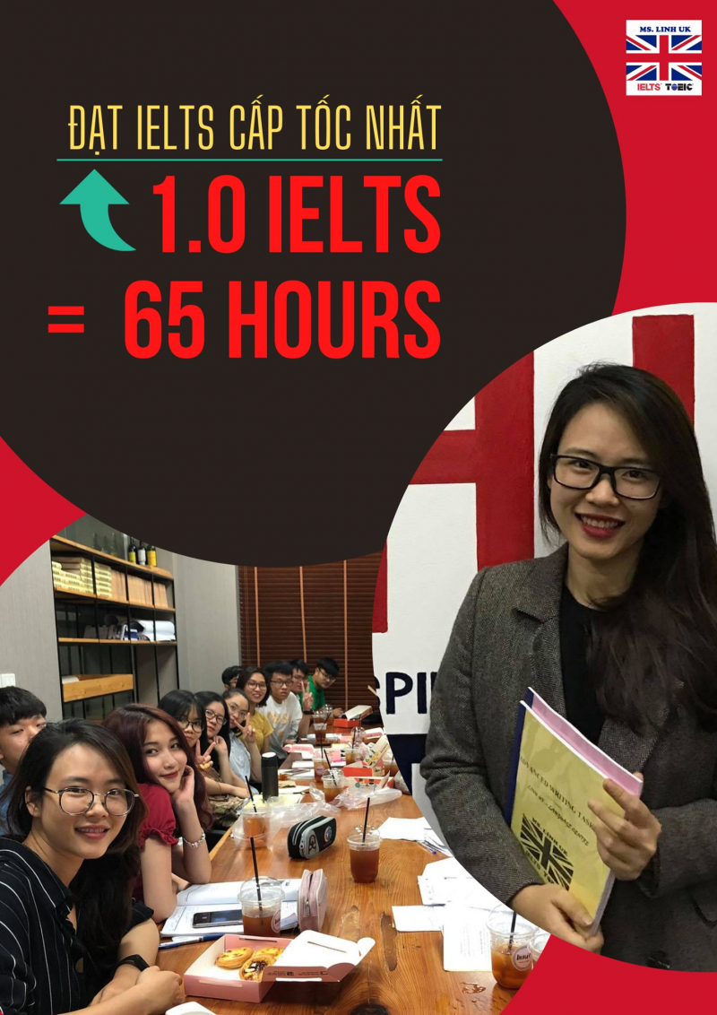 Cô Nguyễn Diệu Linh (dạy Tiếng anh IELTS)