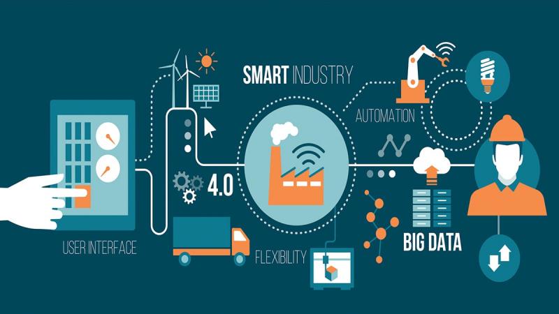 Học công nghệ thông tin là bạn đang bắt kịp đà phát triển của nền kinh tế đất nước.