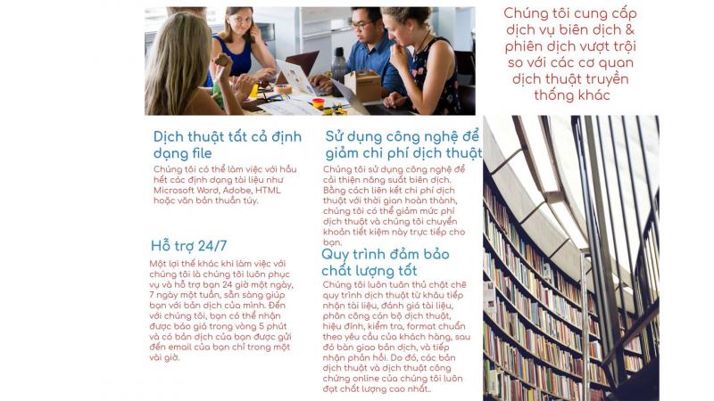 Công ty dịch thuật Online tại Hà Nội