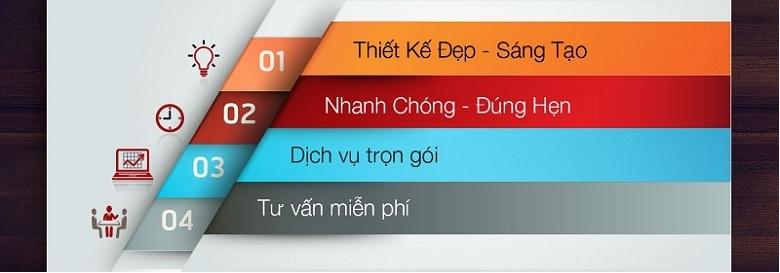 Công ty in ấn Hà Vũ