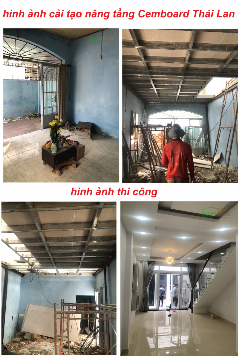 Công Ty TNHH Thiết Kế Xây Dựng Thanh Thịnh