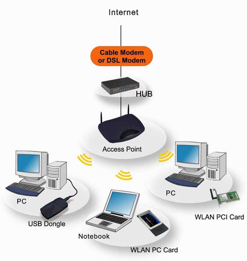 Công Ty TNHH Bảo Sơn chuyên kinh doanh các thiết bị công nghệ, viễn thông, tin học, văn phòng