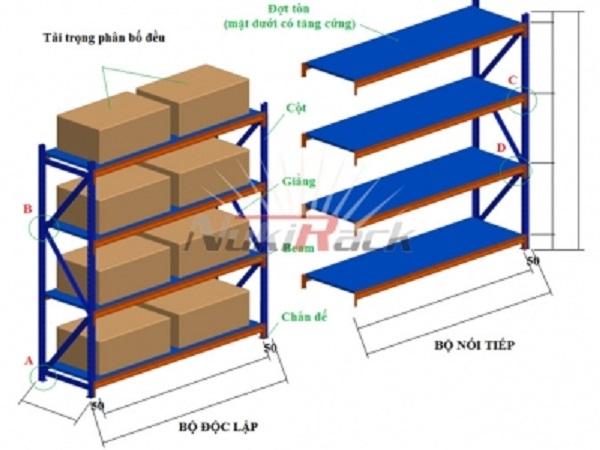 Công ty TNHH sản xuất và thương mại Thành Phong
