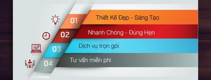 Công ty TNHH thiết kế in ấn CBN