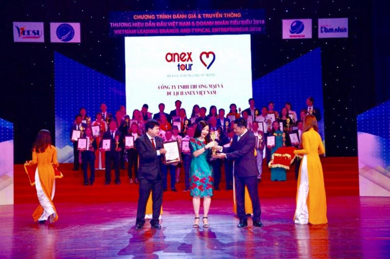 Công ty TNHH Thương mại và Du lịch Anex Việt Nam