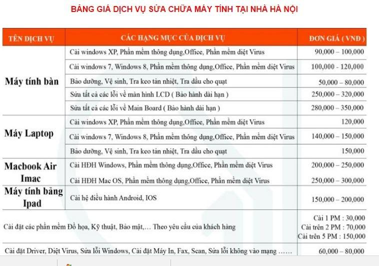 Bảng giá dịch vụ của Hoàng Gia PC cho các dịch vụ sửa chữa máy tính tại nhà tốt nhất Hà Nội