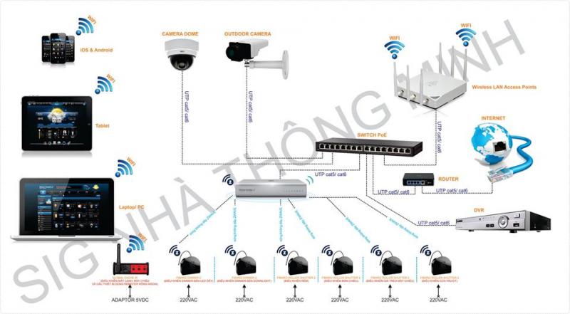 Công ty TNHH ứng dụng giải pháp công nghệ SIG